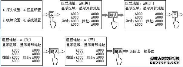 主机回路接线图